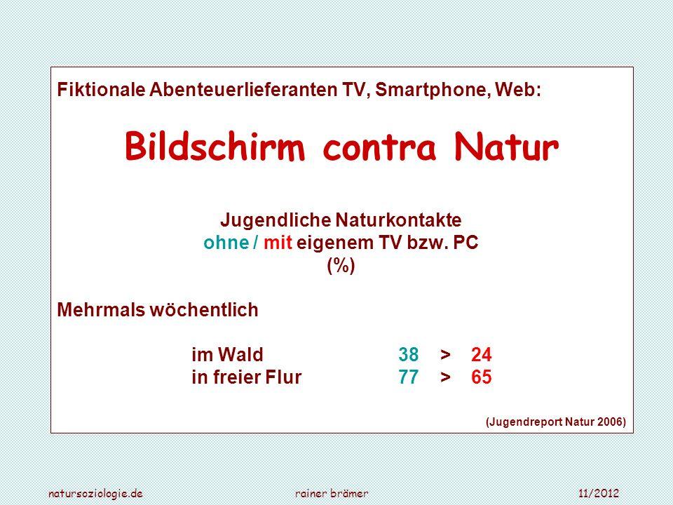 Fiktionale Abenteuerlieferanten TV, Smartphone, Web: Bildschirm contra Natur Jugendliche Naturkontakte ohne / mit eigenem TV bzw. PC (%) Mehrmals wöch