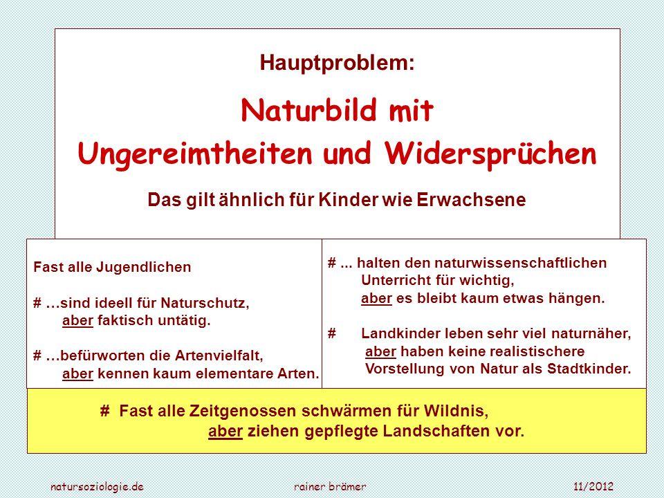 natursoziologie.de rainer brämer 11/2012 Nach eigenen Aussagen Naturaktivitäten (2) 2006 Was hast Du in der Natur schon gemacht oder erlebt.