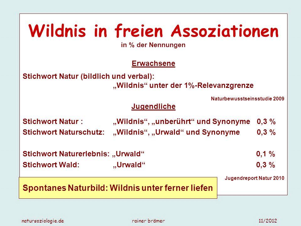 Wildnis in freien Assoziationen in % der Nennungen Erwachsene Stichwort Natur (bildlich und verbal): Wildnis unter der 1%-Relevanzgrenze Naturbewussts