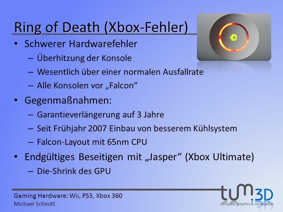 computer graphics & visualization Gaming Hardware: Wii, PS3, Xbox 360 Michael Schmitt Ring of Death (Xbox-Fehler) Schwerer Hardwarefehler – Überhitzun