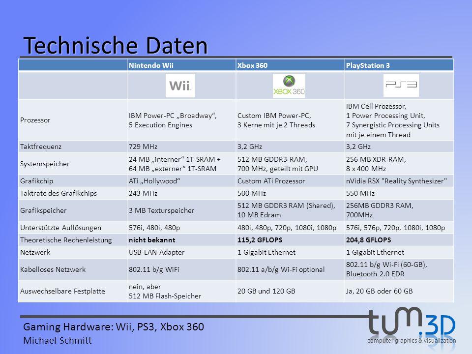 computer graphics & visualization Gaming Hardware: Wii, PS3, Xbox 360 Michael Schmitt Technische Daten Nintendo WiiXbox 360PlayStation 3 Prozessor IBM