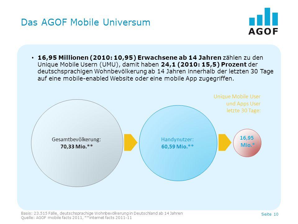 Seite 10 Das AGOF Mobile Universum 16,95 Millionen (2010: 10,95) Erwachsene ab 14 Jahren zählen zu den Unique Mobile Usern (UMU), damit haben 24,1 (20