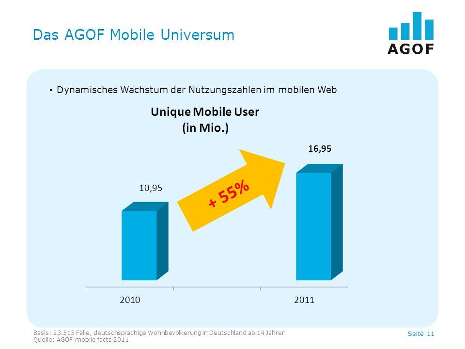 Seite 11 Das AGOF Mobile Universum Dynamisches Wachstum der Nutzungszahlen im mobilen Web Basis: 23.515 Fälle, deutschsprachige Wohnbevölkerung in Deu