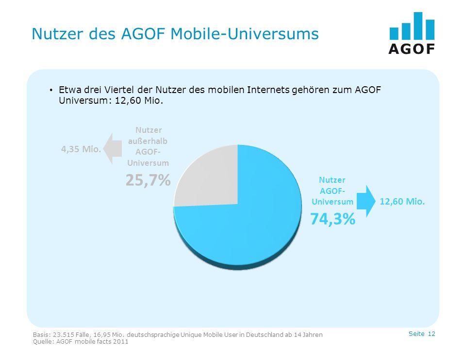 Seite 12 Nutzer des AGOF Mobile-Universums Etwa drei Viertel der Nutzer des mobilen Internets gehören zum AGOF Universum: 12,60 Mio. 12,60 Mio. 4,35 M