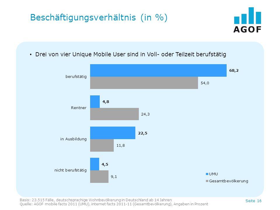 Seite 16 Drei von vier Unique Mobile User sind in Voll- oder Teilzeit berufstätig Beschäftigungsverhältnis (in %) Basis: 23.515 Fälle, deutschsprachig
