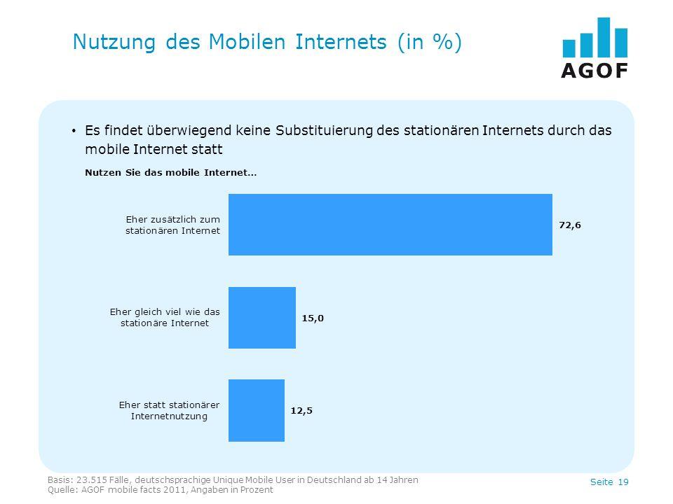 Seite 19 Es findet überwiegend keine Substituierung des stationären Internets durch das mobile Internet statt Nutzung des Mobilen Internets (in %) Bas