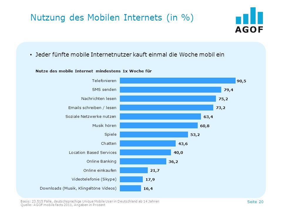 Seite 20 Jeder fünfte mobile Internetnutzer kauft einmal die Woche mobil ein Nutzung des Mobilen Internets (in %) Nutze das mobile Internet mindestens
