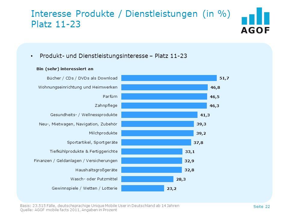 Seite 22 Produkt- und Dienstleistungsinteresse – Platz 11-23 Interesse Produkte / Dienstleistungen (in %) Platz 11-23 Bin (sehr) interessiert an Basis