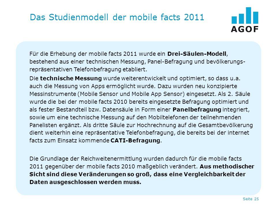 Seite 25 Für die Erhebung der mobile facts 2011 wurde ein Drei-Säulen-Modell, bestehend aus einer technischen Messung, Panel-Befragung und bevölkerung