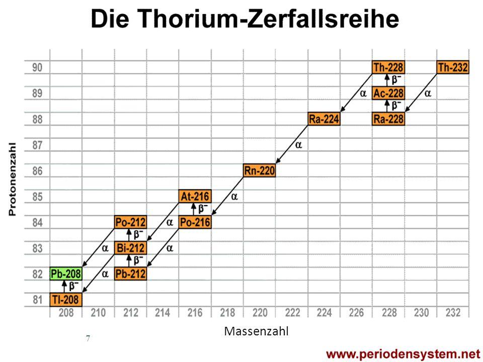 Kosten von Erdwärme Parameter: max.3,36 MW elektrisch max.