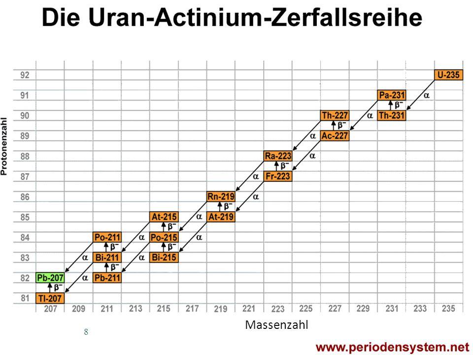 Vergleich ORC und Kalina - Verfahren Kalina - Prozess Nachteile: - gesundheitsschädlich -Hochlegierte Kreislaufkomponenten erforderlich (Ammoniakreicher Dampf wirkt stark korrosiv) -Hohe Investitionen nötig -Viel platz wird gebraucht 29