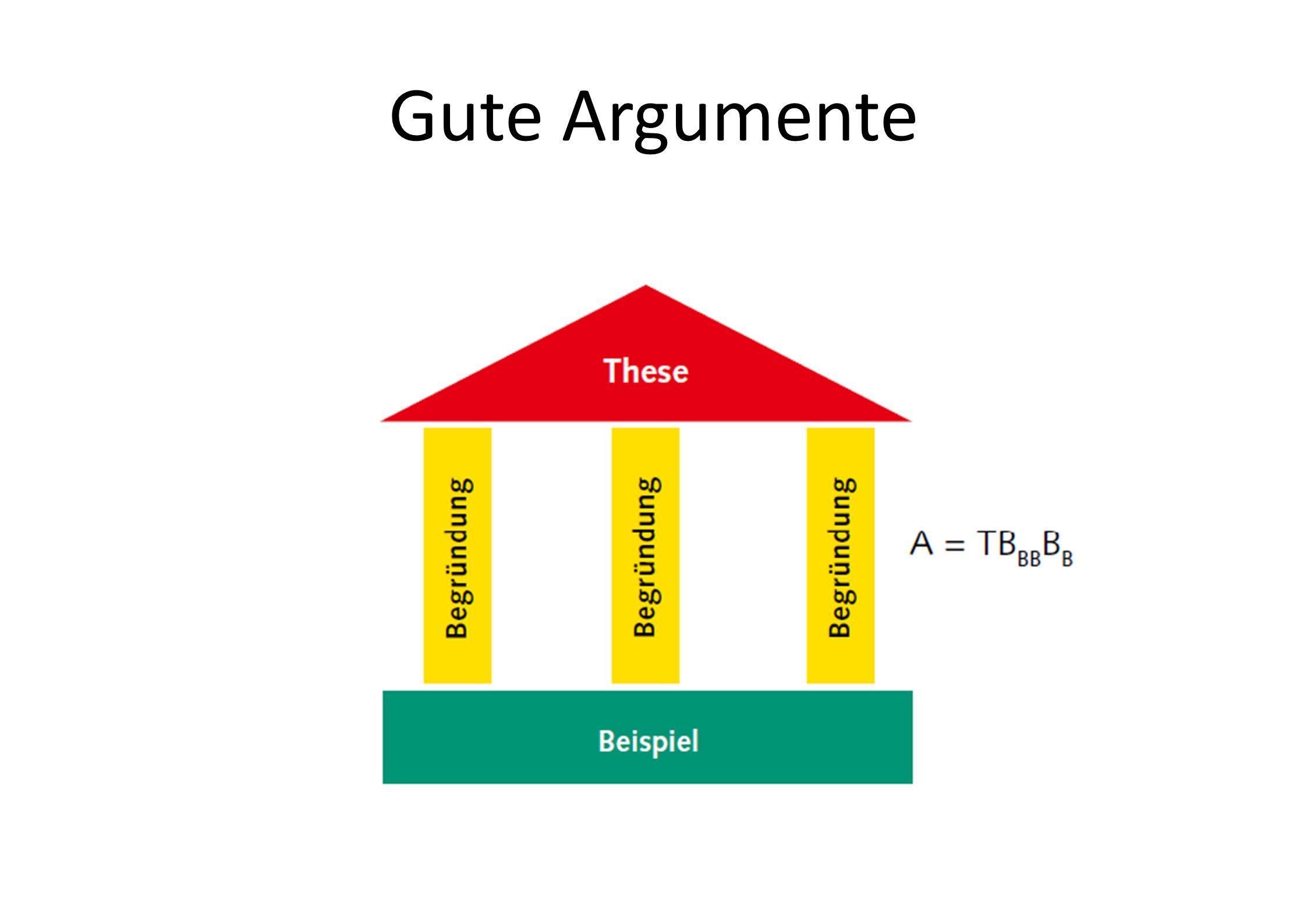 Gute Argumente