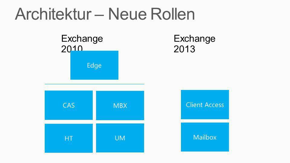 CAS HT MBX UM Client Access Mailbox Edge