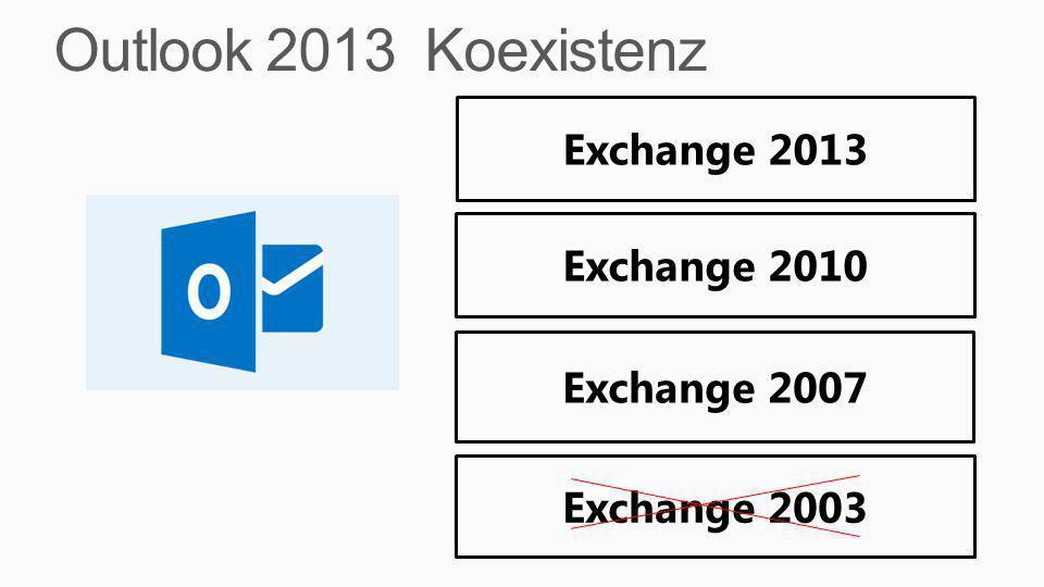 Exchange 2010 Exchange 2007 Exchange 2003 Exchange 2013