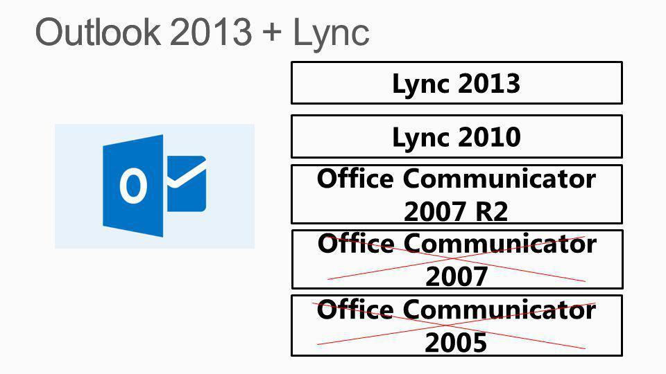 Lync 2013 Lync 2010 Office Communicator 2007 R2 Office Communicator 2007 Office Communicator 2005