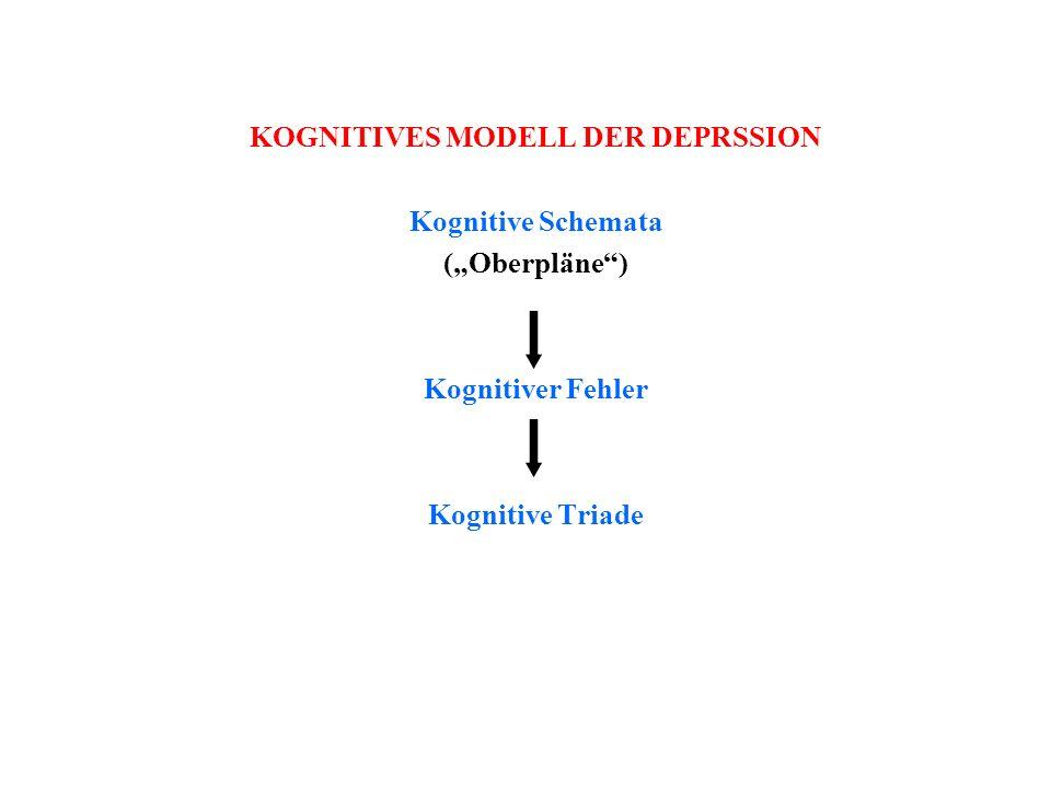KOGNITIVES MODELL DER DEPRSSION Kognitive Schemata (Oberpläne) Kognitiver Fehler Kognitive Triade