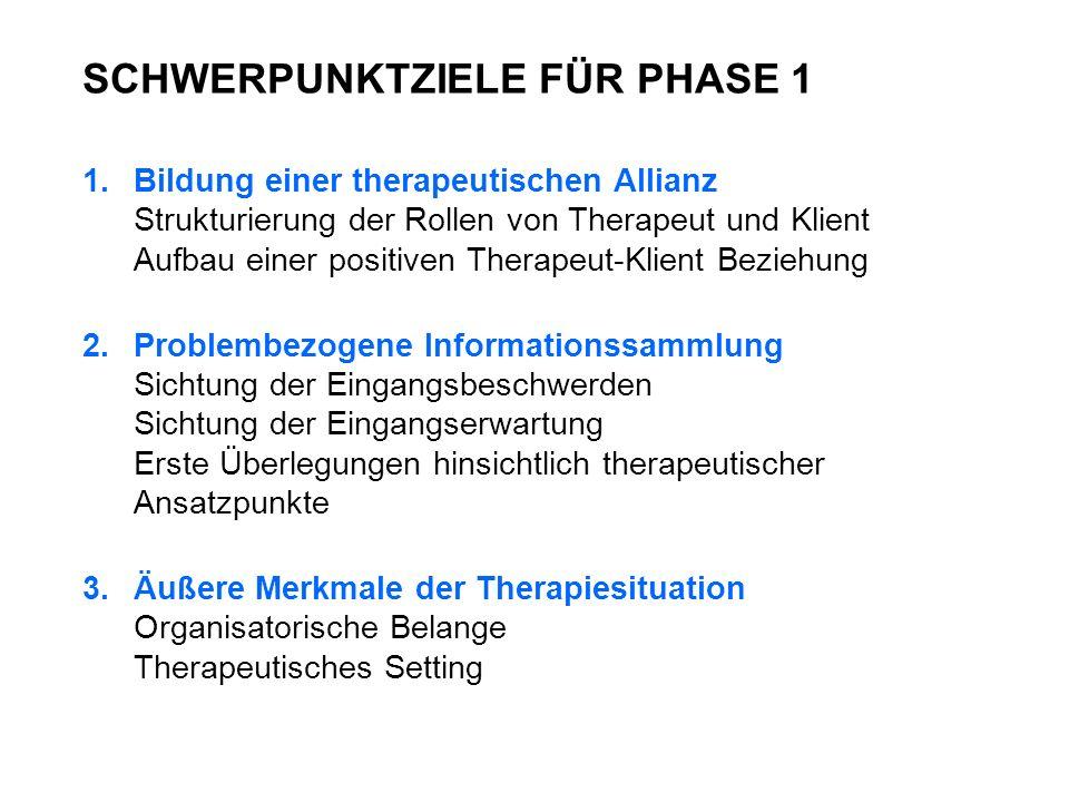 SCHWERPUNKTZIELE FÜR PHASE 1 1.