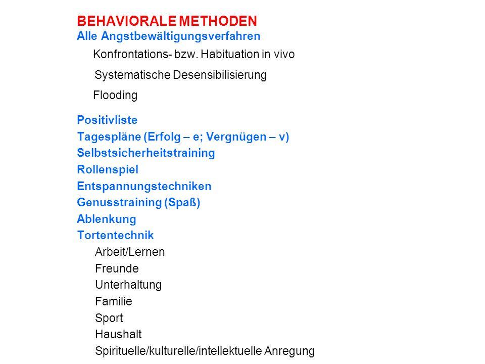BEHAVIORALE METHODEN Alle Angstbewältigungsverfahren Konfrontations- bzw.