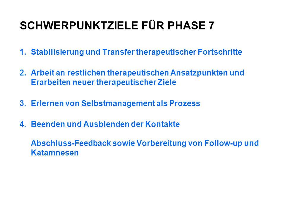 SCHWERPUNKTZIELE FÜR PHASE 7 1.Stabilisierung und Transfer therapeutischer Fortschritte 2.Arbeit an restlichen therapeutischen Ansatzpunkten und Erarbeiten neuer therapeutischer Ziele 3.Erlernen von Selbstmanagement als Prozess 4.Beenden und Ausblenden der Kontakte Abschluss-Feedback sowie Vorbereitung von Follow-up und Katamnesen