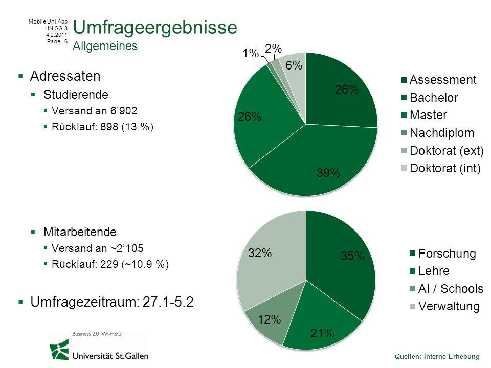 Mobile Uni-App UNISG.3 4.2.2011 Page 16 Adressaten Studierende Versand an 6902 Rücklauf: 898 (13 %) Mitarbeitende Versand an ~2105 Rücklauf: 229 (~10.9 %) Umfragezeitraum: 27.1-5.2 Quellen: interne Erhebung Umfrageergebnisse Allgemeines