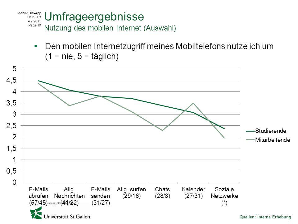 Mobile Uni-App UNISG.3 4.2.2011 Page 19 Den mobilen Internetzugriff meines Mobiltelefons nutze ich um (1 = nie, 5 = täglich) Quellen: interne Erhebung Umfrageergebnisse Nutzung des mobilen Internet (Auswahl)