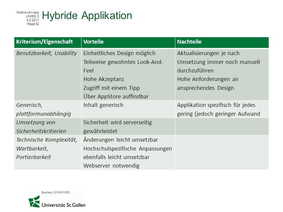 Mobile Uni-App UNISG.3 4.2.2011 Page 32 Hybride Applikation Kriterium/EigenschaftVorteileNachteile Benutzbarkeit, Usability Einheitliches Design mögli