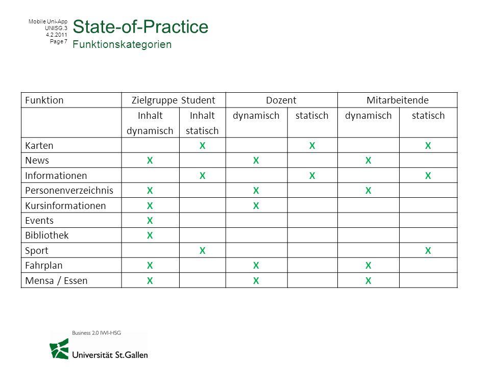 Mobile Uni-App UNISG.3 4.2.2011 Page 7 State-of-Practice Funktionskategorien FunktionZielgruppe StudentDozentMitarbeitende Inhalt dynamisch Inhalt sta