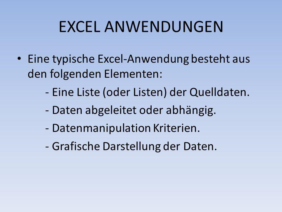 EXCEL ANWENDUNGEN Eine typische Excel-Anwendung besteht aus den folgenden Elementen: - Eine Liste (oder Listen) der Quelldaten. - Daten abgeleitet ode