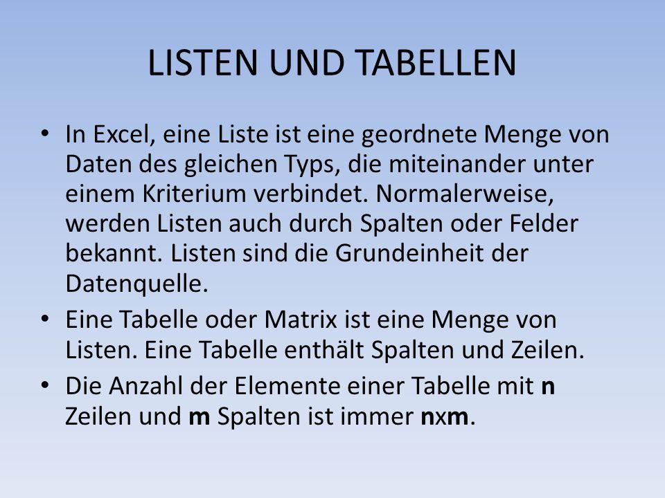 LISTEN UND TABELLEN In Excel, eine Liste ist eine geordnete Menge von Daten des gleichen Typs, die miteinander unter einem Kriterium verbindet. Normal