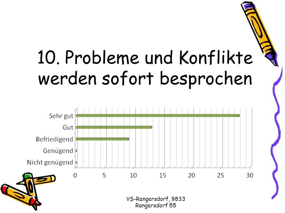 VS-Rangersdorf, 9833 Rangersdorf 55 10. Probleme und Konflikte werden sofort besprochen