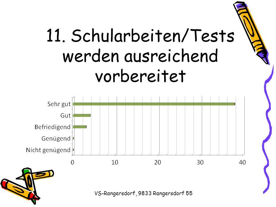 VS-Rangersdorf, 9833 Rangersdorf 55 11. Schularbeiten/Tests werden ausreichend vorbereitet