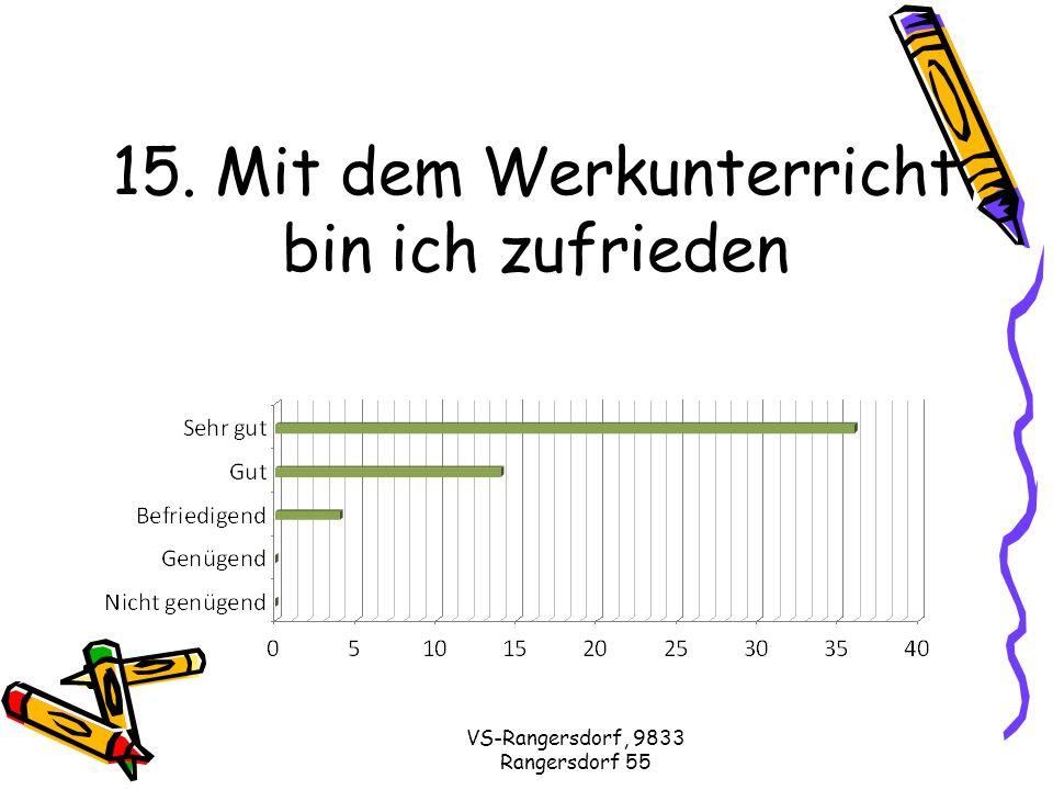 VS-Rangersdorf, 9833 Rangersdorf 55 15. Mit dem Werkunterricht bin ich zufrieden