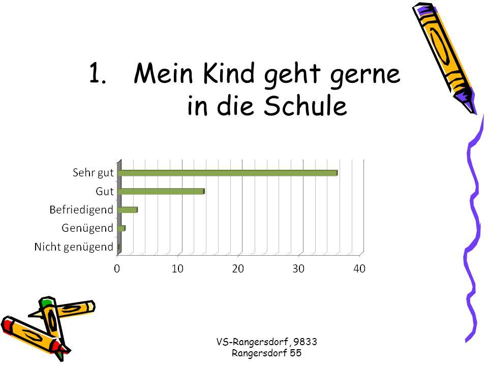 VS-Rangersdorf, 9833 Rangersdorf 55 2. Mein Kind lernt an der Schule viel