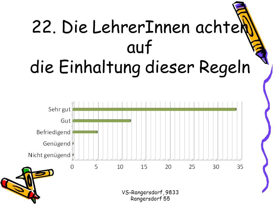 VS-Rangersdorf, 9833 Rangersdorf 55 22. Die LehrerInnen achten auf die Einhaltung dieser Regeln