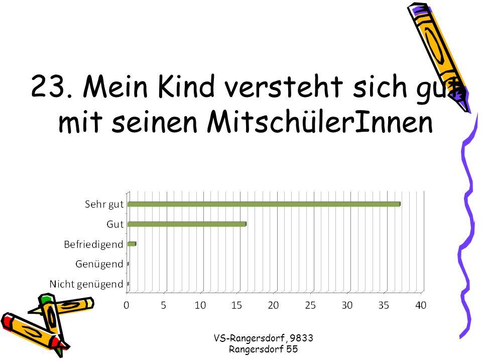 VS-Rangersdorf, 9833 Rangersdorf 55 23. Mein Kind versteht sich gut mit seinen MitschülerInnen