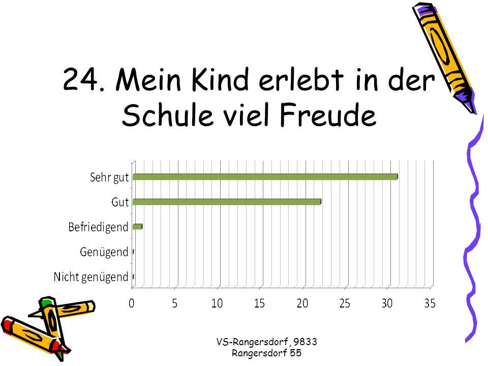 VS-Rangersdorf, 9833 Rangersdorf 55 24. Mein Kind erlebt in der Schule viel Freude