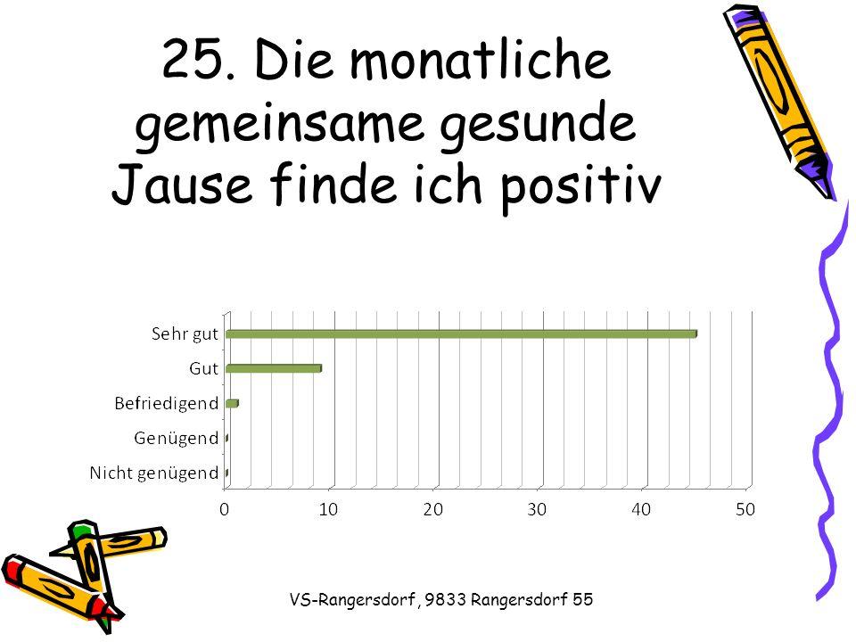 VS-Rangersdorf, 9833 Rangersdorf 55 25. Die monatliche gemeinsame gesunde Jause finde ich positiv