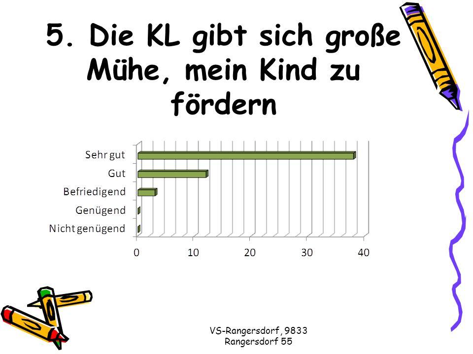 VS-Rangersdorf, 9833 Rangersdorf 55 26.