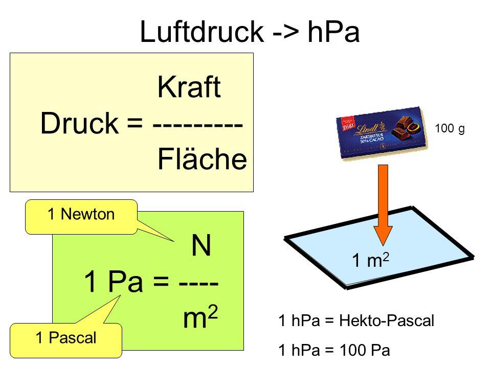 Luftdruck -> hPa Kraft Druck = --------- Fläche N 1 Pa = ---- m 2 1 Newton 1 Pascal 1 m 2 1 hPa = Hekto-Pascal 1 hPa = 100 Pa 100 g