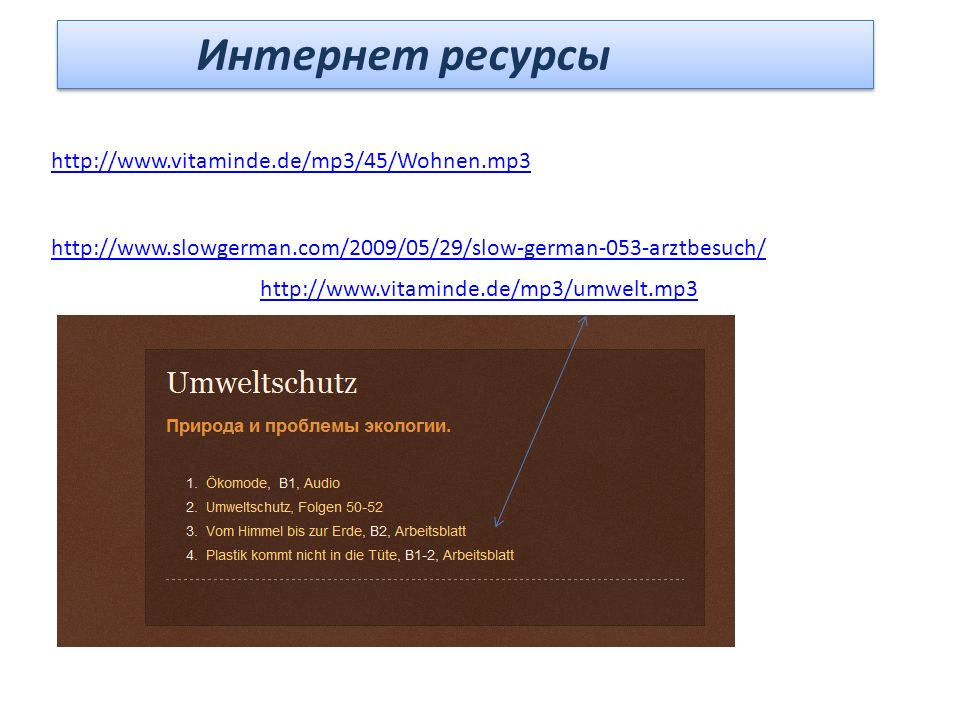 Интернет ресурсы http://www.vitaminde.de/mp3/45/Wohnen.mp3 http://www.slowgerman.com/2009/05/29/slow-german-053-arztbesuch/ http://www.vitaminde.de/mp