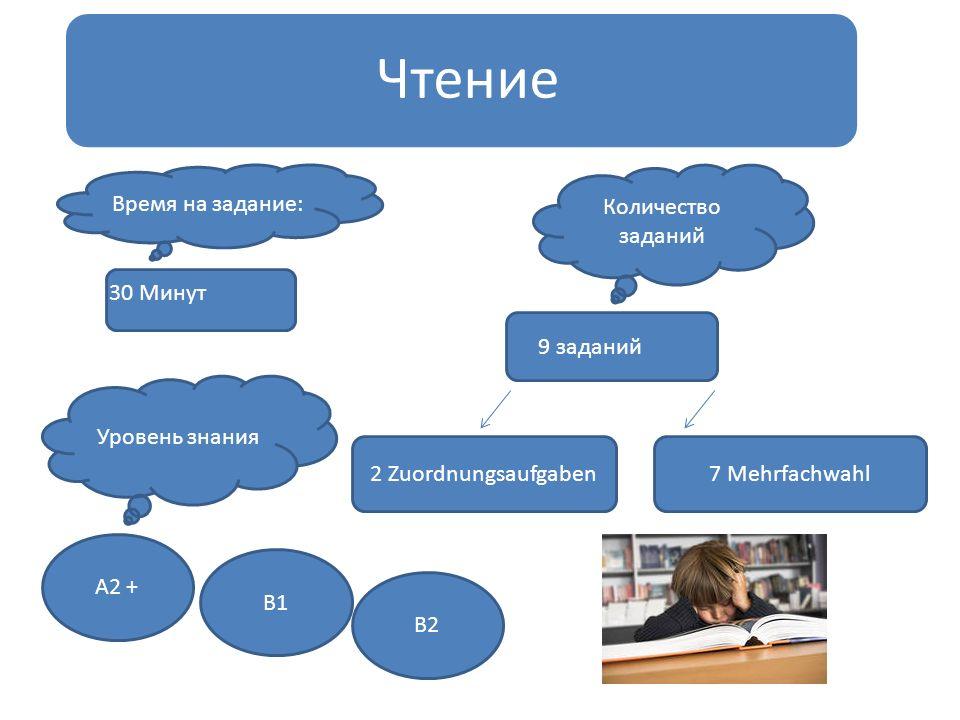 Чтение - 30 Минут Время на задание: Количество заданий 9 заданий 7 Mehrfachwahl2 Zuordnungsaufgaben Уровень знания А2 + B1 B2