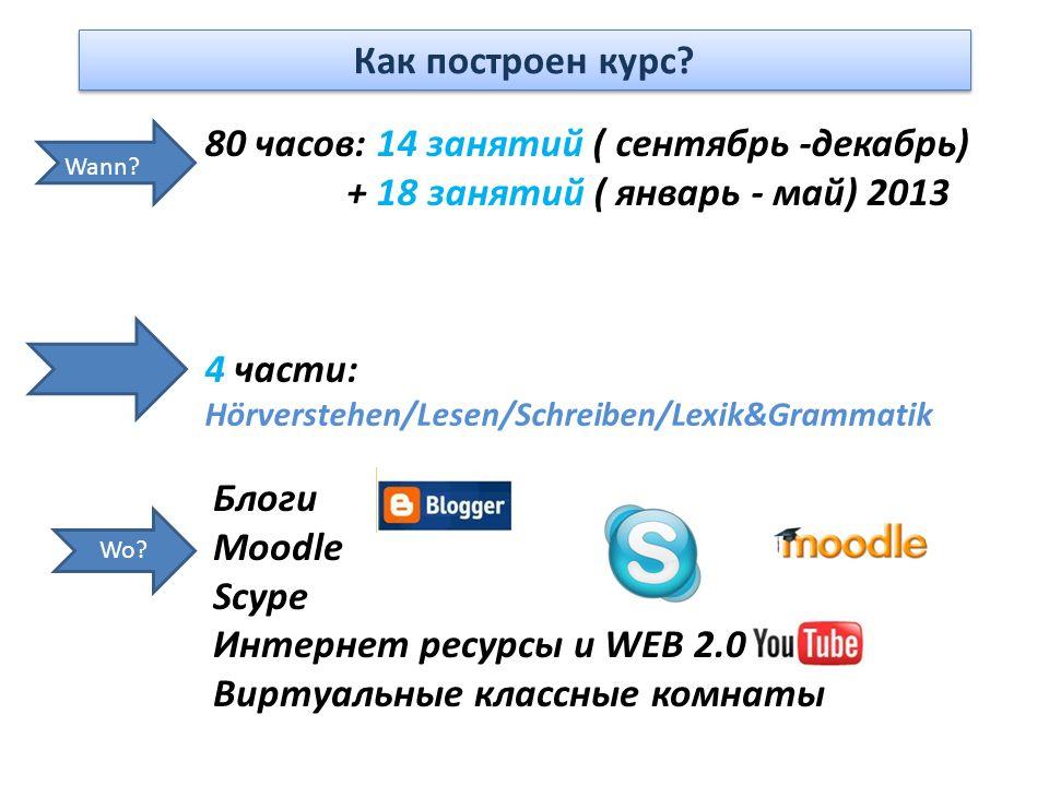 Wo? Was? 80 часов: 14 занятий ( сентябрь -декабрь) + 18 занятий ( январь - май) 2013 Как построен курс? Wann? _/&&? ? Блоги Moodle Scype Интернет ресу