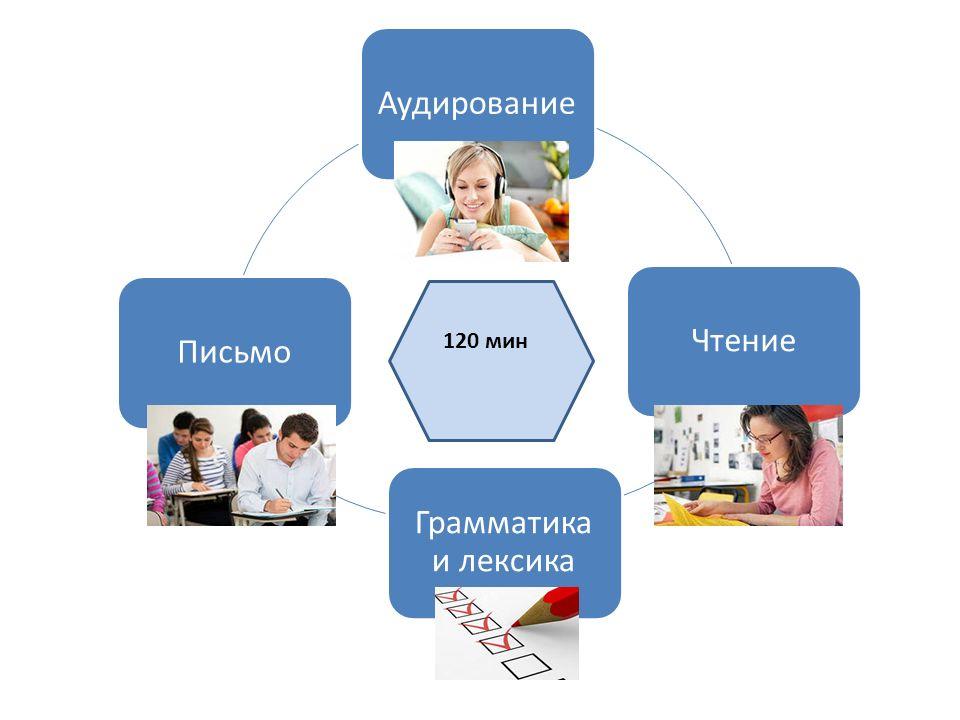 Аудирование Включает : Источники: Разработанный курс в moodle с упражнениями (80) Закрытый блог Hörverstehen Библиотека ссылок, сайтов, данные wiki 15 заданий: 1)На установление соответствия ( A B C D E F G) 2)И 14 заданий ( A 1- A 7) ( A 8 – A 14) выбор одного правильного ответа из трех предложенных.