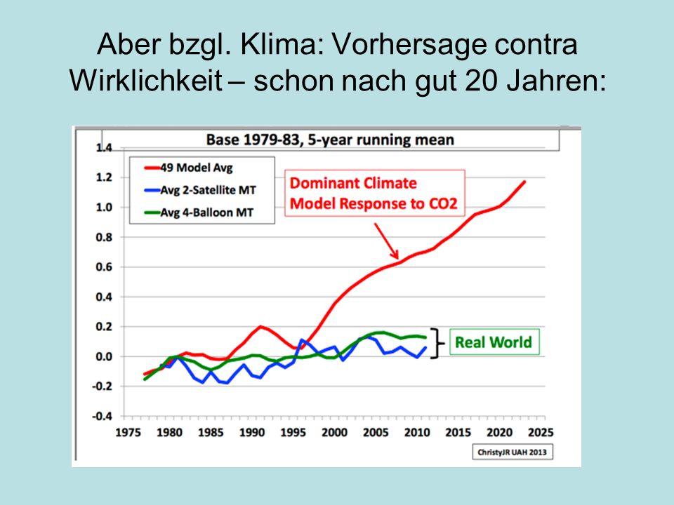 Gängige Aussage: Klimawandel hat es noch nie gegeben.
