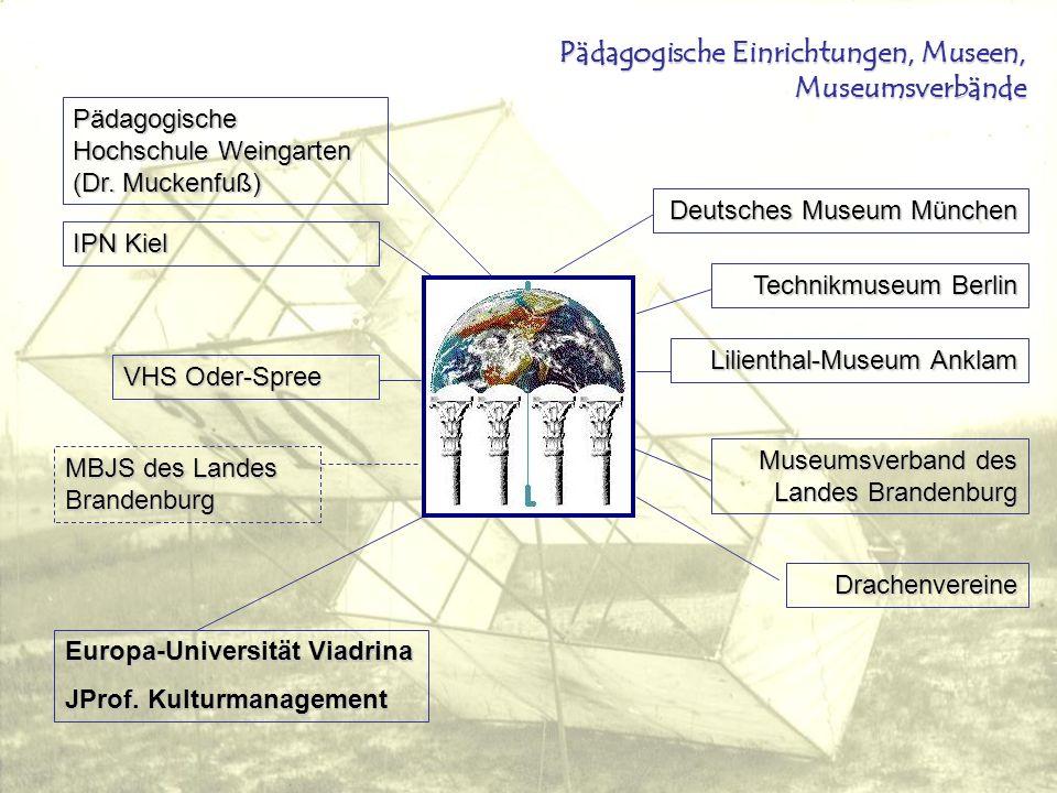 Pädagogische Einrichtungen, Museen, Museumsverbände Deutsches Museum München Pädagogische Hochschule Weingarten (Dr.