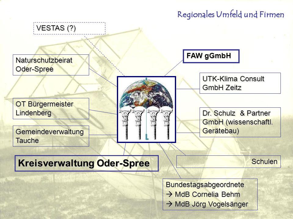 Regionales Umfeld und Firmen Dr.Schulz & Partner GmbH (wissenschaftl.