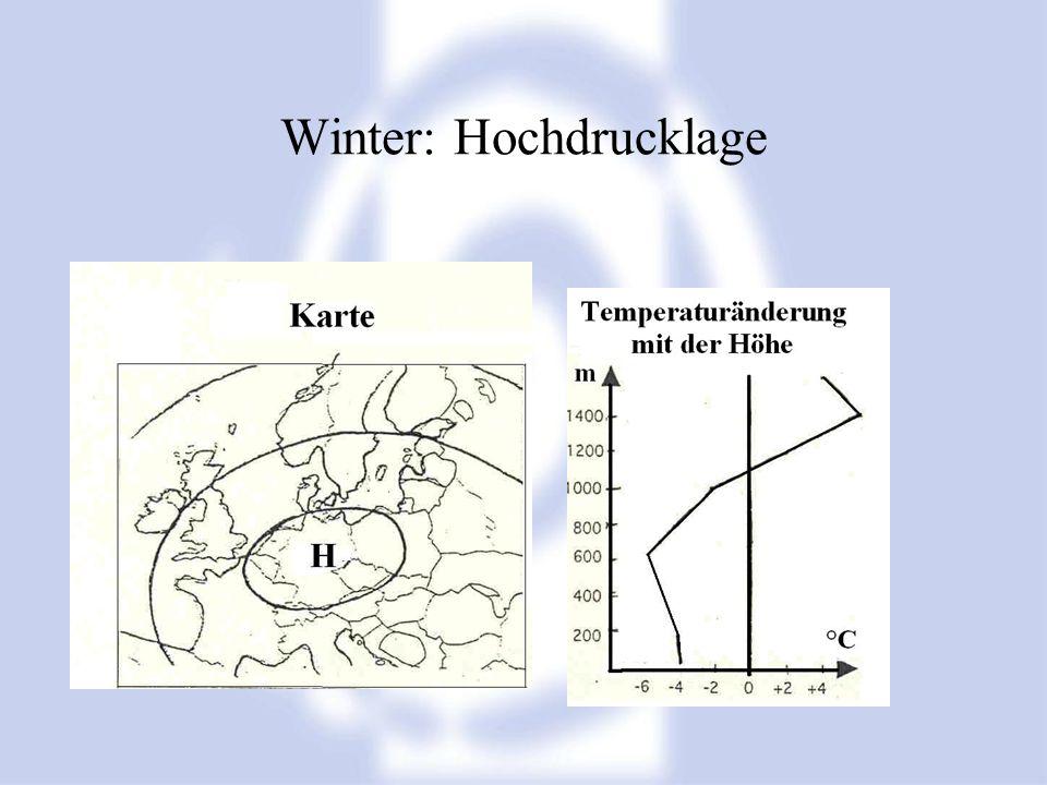 Winter: Hochdrucklage