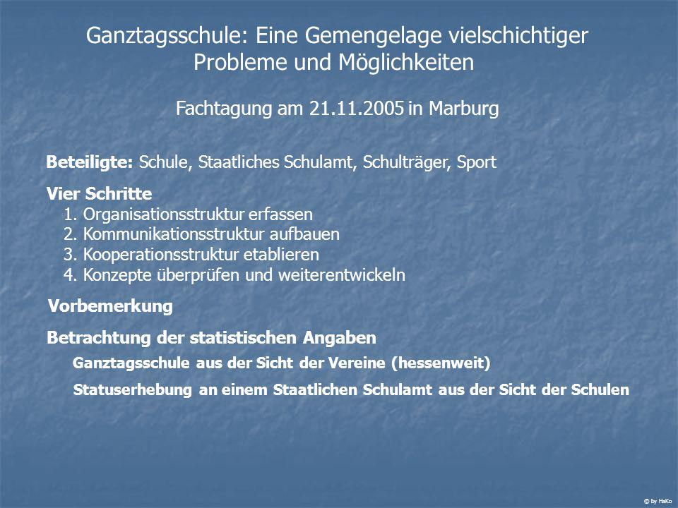 Ganztagsschule: Eine Gemengelage vielschichtiger Probleme und Möglichkeiten Beteiligte: Schule, Staatliches Schulamt, Schulträger, Sport Fachtagung am