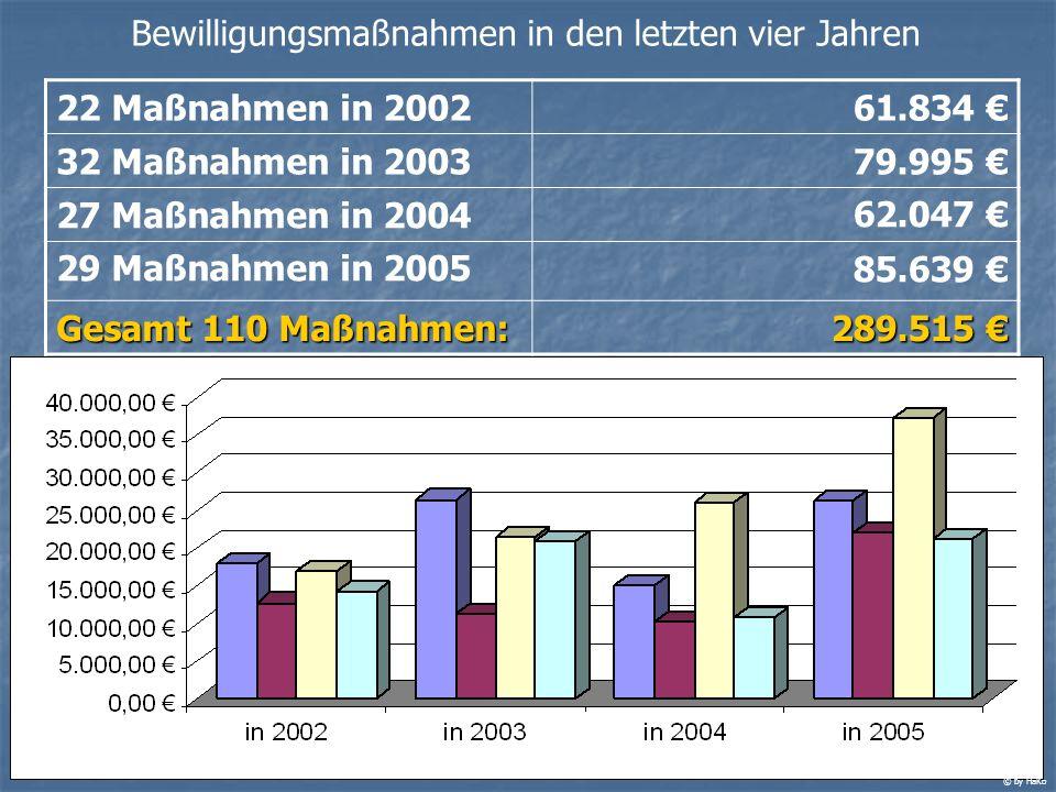 Ganztagsschule: Eine Gemengelage vielschichtiger Probleme und Möglichkeiten Beteiligte: Schule, Staatliches Schulamt, Schulträger, Sport Fachtagung am 21.11.2005 in Marburg Vier Schritte 1.