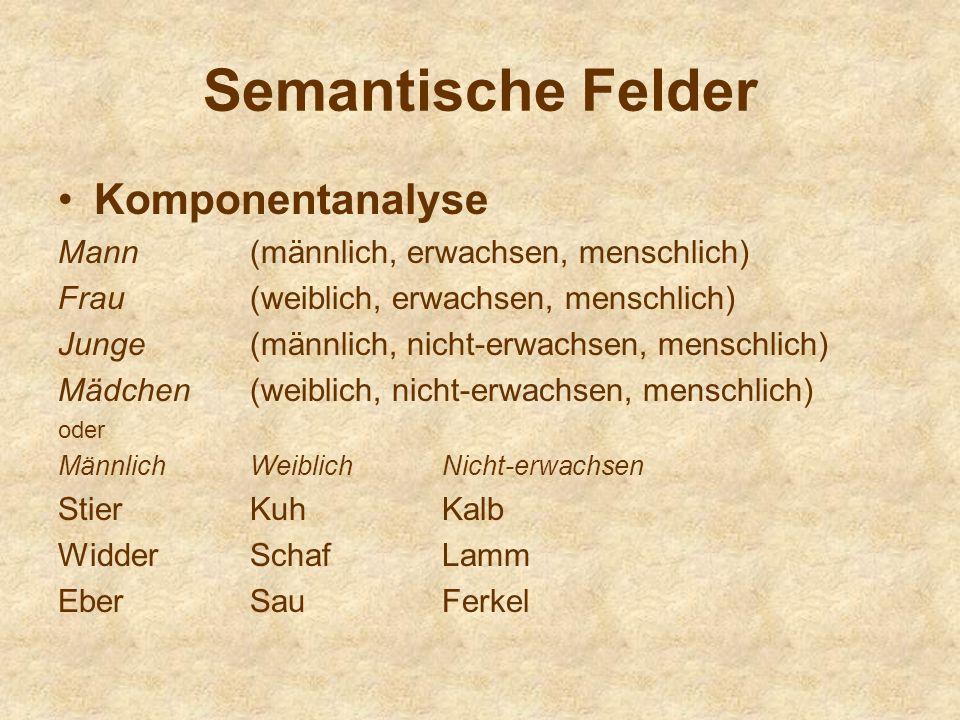 Semantische Felder Komponentanalyse Mann(männlich, erwachsen, menschlich) Frau(weiblich, erwachsen, menschlich) Junge(männlich, nicht-erwachsen, menschlich) Mädchen (weiblich, nicht-erwachsen, menschlich) oder MännlichWeiblichNicht-erwachsen StierKuhKalb WidderSchafLamm EberSauFerkel